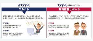 @type転職力診断テストスカウト転職サポート画像
